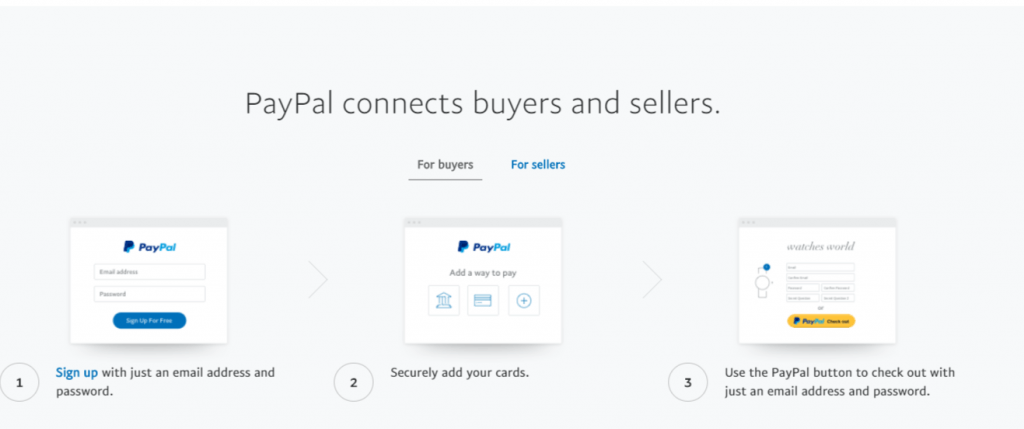 29 Incredible Paypal Statistics To Know In 2020