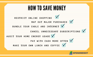 How to Save Money - Checklist