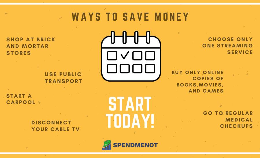"""Second 'Ways to save money"""" checklist"""