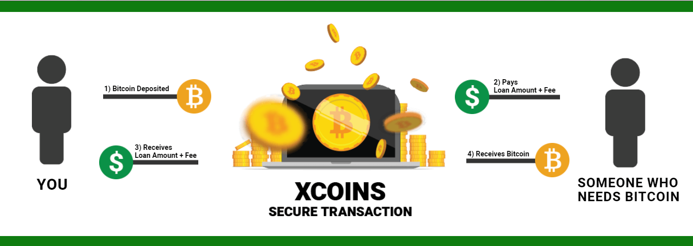 A picture of what xCoins platform is able to offer