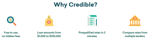Credible Loan Reviews - Features 2