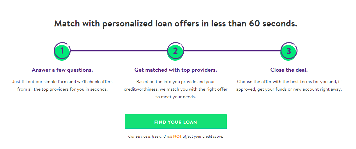 Even Financial Reviews - Find Your Loan