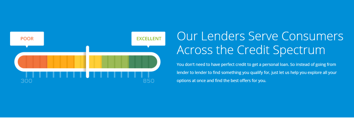 Guide to Lenders Reviews