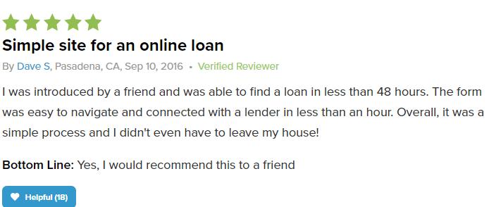 PersonalLoans.com Reviews