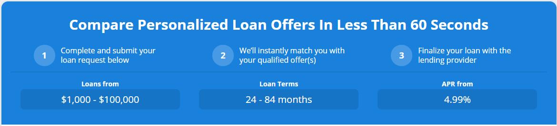 Even Financial Reviews - Terms