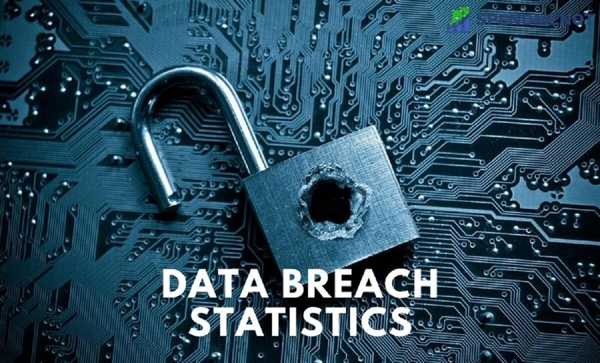 25+ Disturbing Data Breach Statistics That Will Make You Think