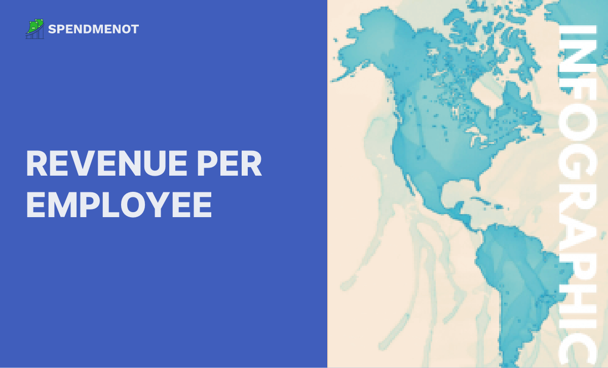 Revenue per Employee [The Added Value of Labor in 2020]