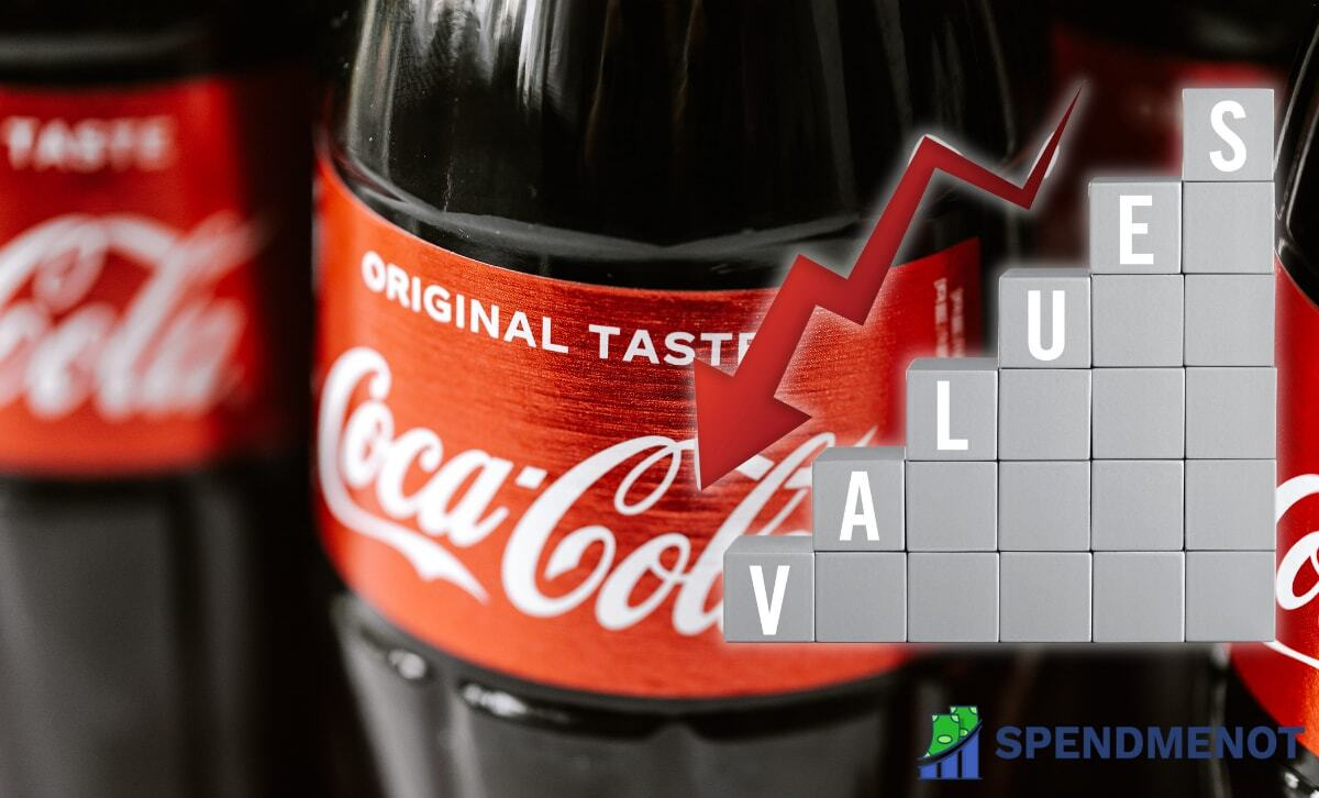 Coca-Cola Losses $4 billion in Market Value after Ronaldo Snub
